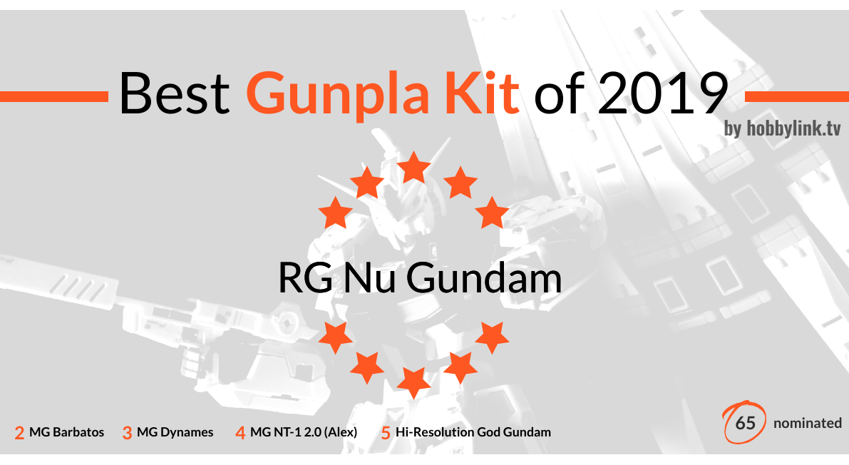 The Best Gunpla of 2019
